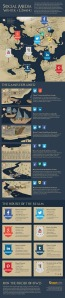 GoT-social-infographic-final