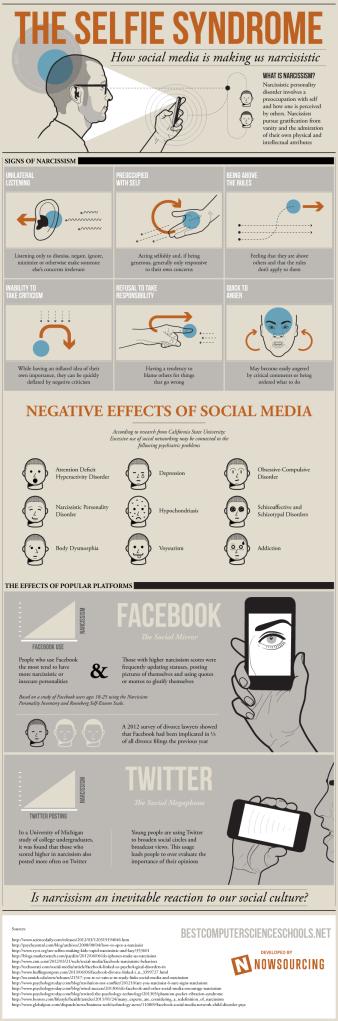 narcisismo_social_media